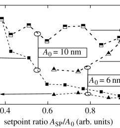 download figure  [ 1280 x 832 Pixel ]