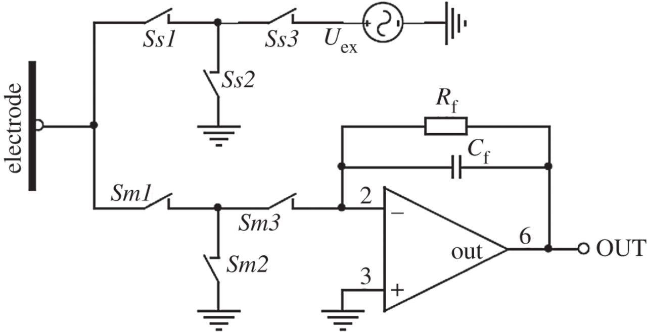 Electronic hardware design of electrical capacitance