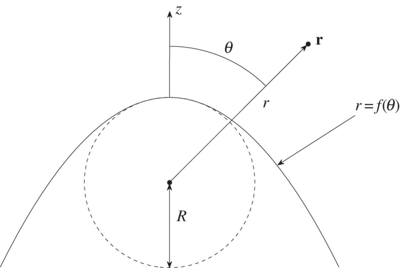 Derivation of a generalized Fowler–Nordheim equation for