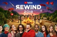 A look at Kenyans' Most Watched videos On YouTube In 2018