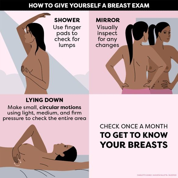 Self Breast Examination for Breast Cancer Awareness