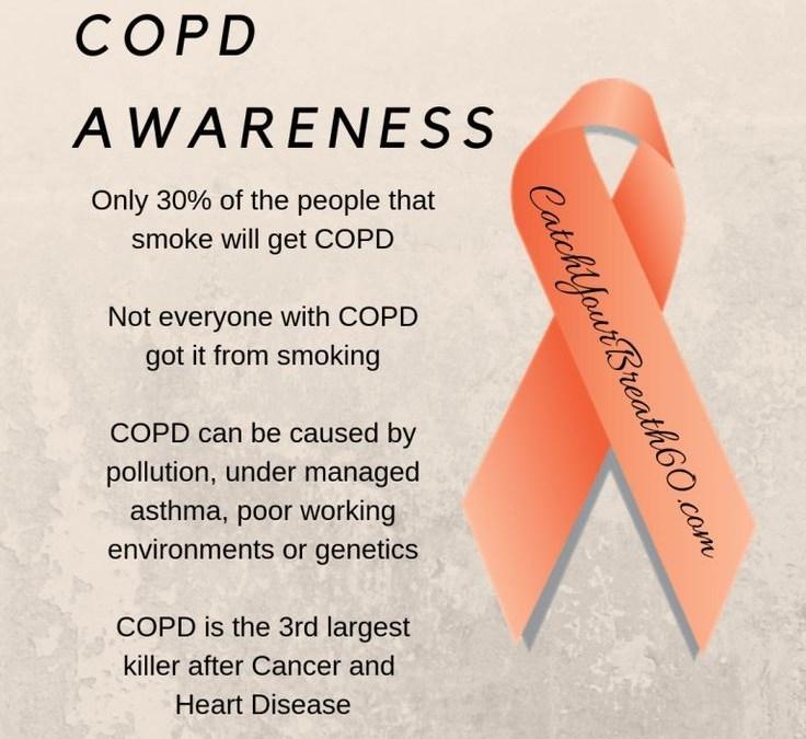 Chronic Obstructive Pulmonary Disease Awareness