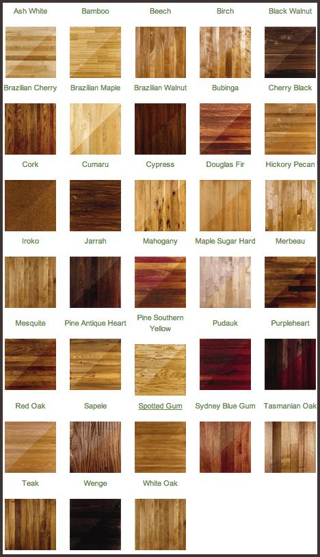 Flooring Types