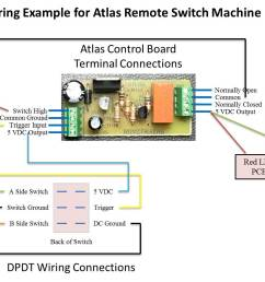 atlas switch machine wiring diagram wiring diagram world atlas snap switch wiring atlas switch wiring [ 1310 x 867 Pixel ]