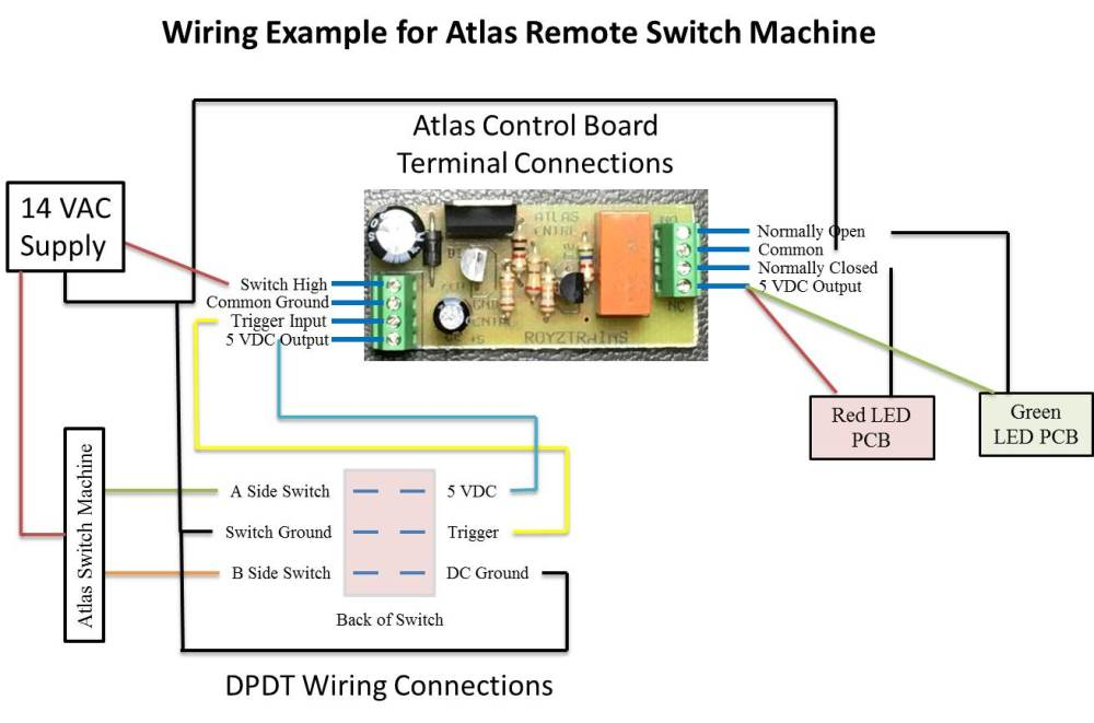 medium resolution of atlas switch machine wiring diagram wiring diagram world atlas snap switch wiring atlas switch wiring