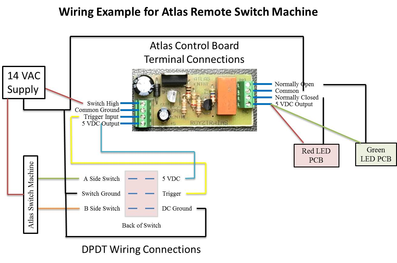 hight resolution of atlas switch machine wiring diagram wiring diagram world atlas snap switch wiring atlas switch wiring