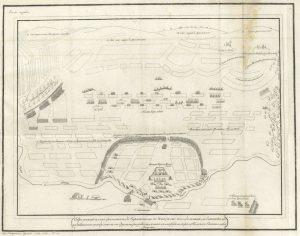 Uszykowanie wojsk przed bitwą oraz fortyfikacje polowe