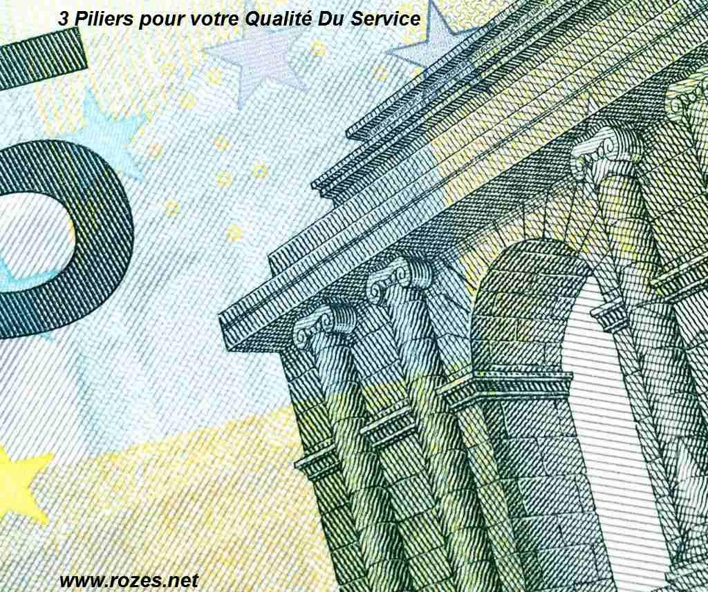 3 Piliers pour votre Qualité Du Service - Expérience Client - www.rozes.net
