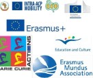 Projects funded by European calls