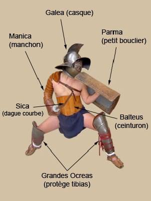 Les Différents Types De Gladiateurs : différents, types, gladiateurs, COMBATS, GLADIATEURS