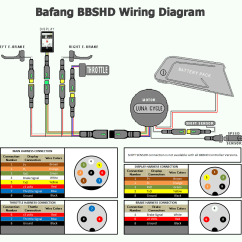 Bms Wiring Diagram Ebike 97 Chevy S10 Stereo Bafang Bbshd High Performance Mid Drive