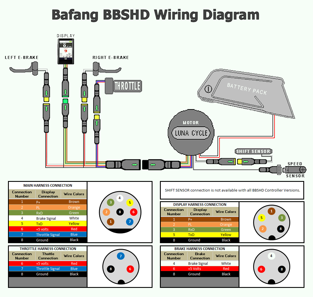 hight resolution of bafang bbshd wiring diagram high performance mid drive electric bicycles ebikes bbshd
