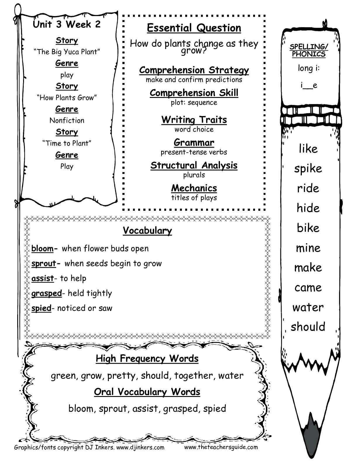 Grade 10 Language Arts Worksheet