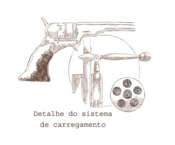 esquema7_revolver-de-percussao