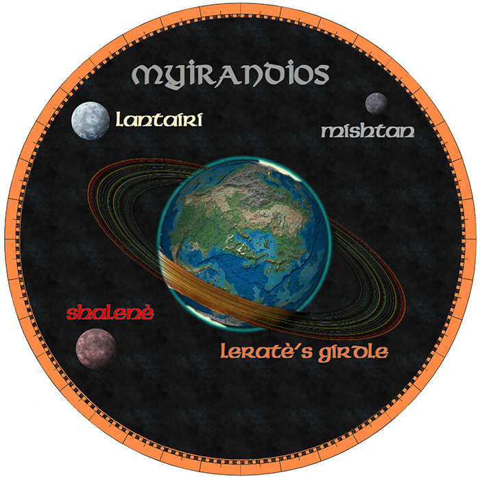 Myrirandios 2
