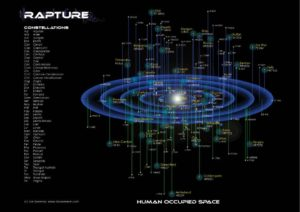 Rapture Galaxy Map