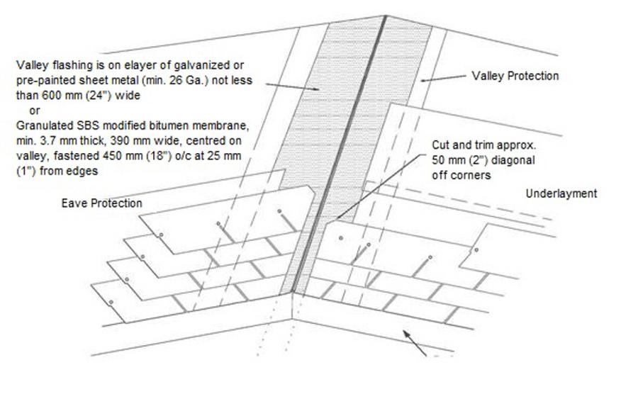 David Blog: Biltmore Laminated Architectural Shingles