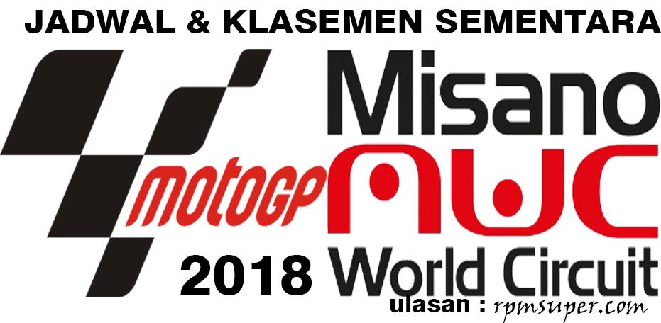 Jadwal dan Klasemen Sementara MotoGP Misano