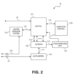 patent us 7 068 668 b2 wiring an multiple outlet also with patent us7522714 telephone outlet [ 2145 x 2031 Pixel ]