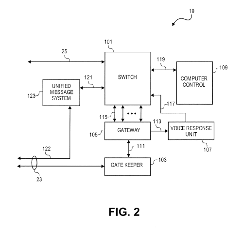 small resolution of patent us 7 068 668 b2 wiring an multiple outlet also with patent us7522714 telephone outlet