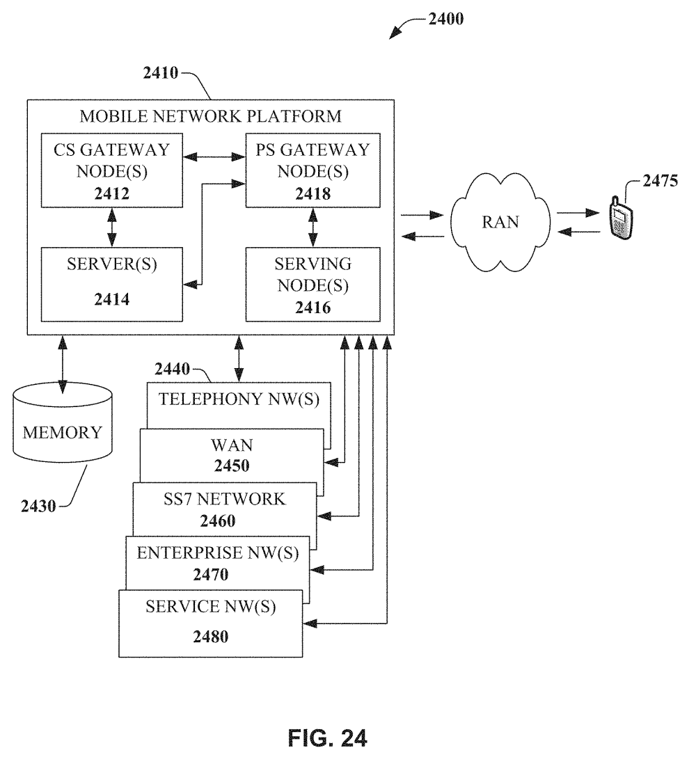medium resolution of patent us 9 882 257 b2 bose 901 speaker wiring diagram 2064 sierra bose wiring diagram