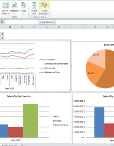Image also nasty excel pivot chart filters  con mouse over    cfeature  or rh rquintino wordpress