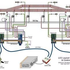 Dcc Wiring Diagram Fresh Layout Pioneer Deh P2000 2 Rr Cirkits Inc Home Page