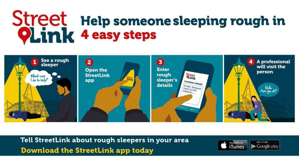 streetlink graphic image