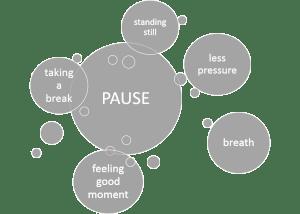 pause coaching burnout boreout stress nutrition