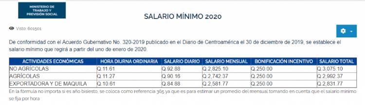 Salario mínimo se mantiene para 2021