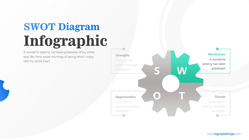 Gear Infographic PowerPoint Template