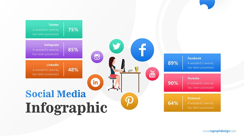 Computer Infographic PowerPoint Template: Social Media