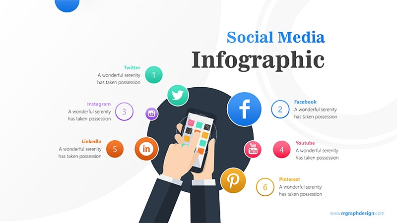 Screen Infographic PowerPoint Template: Social Media