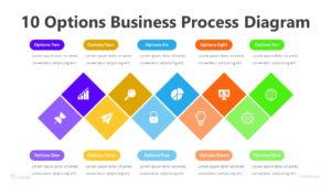 10 Options Business Process Diagram Infographic Template