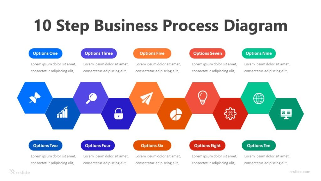 10 Step Business Process Diagram Infographic Template