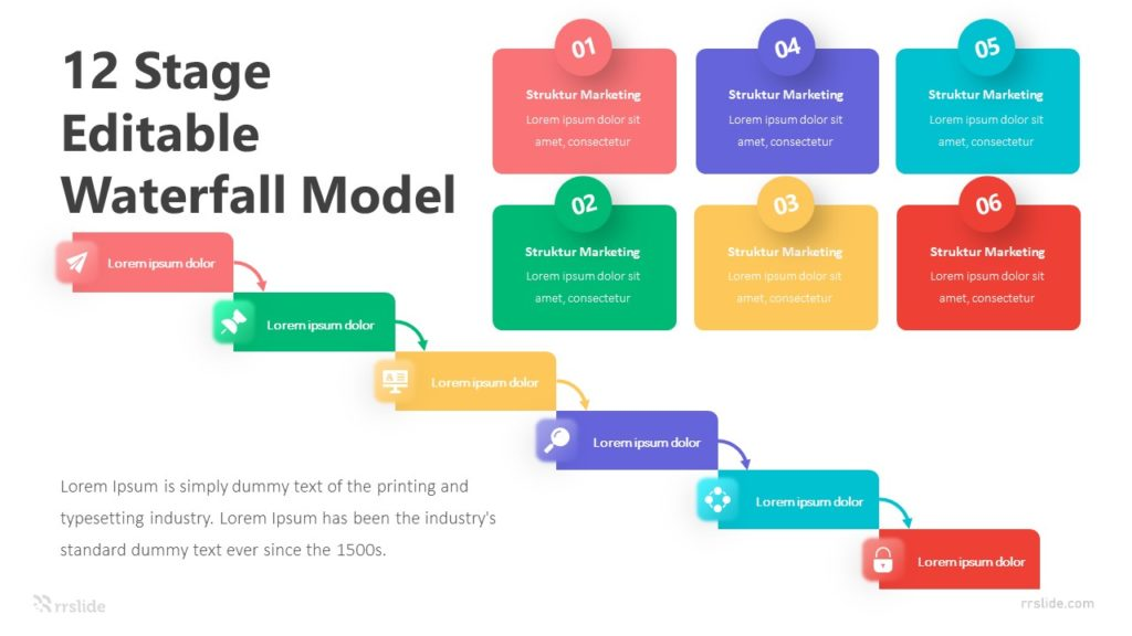 12 Stage Editable Waterfall Model Infographic Template