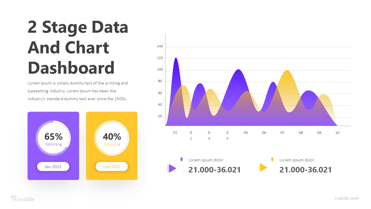 2 Stage Data And Chart Dashboard Infographic Template