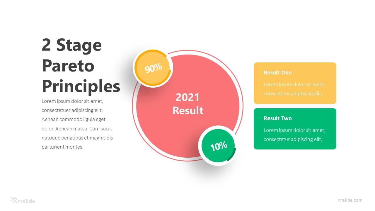 2 Stage Pareto Principles Infographic Template
