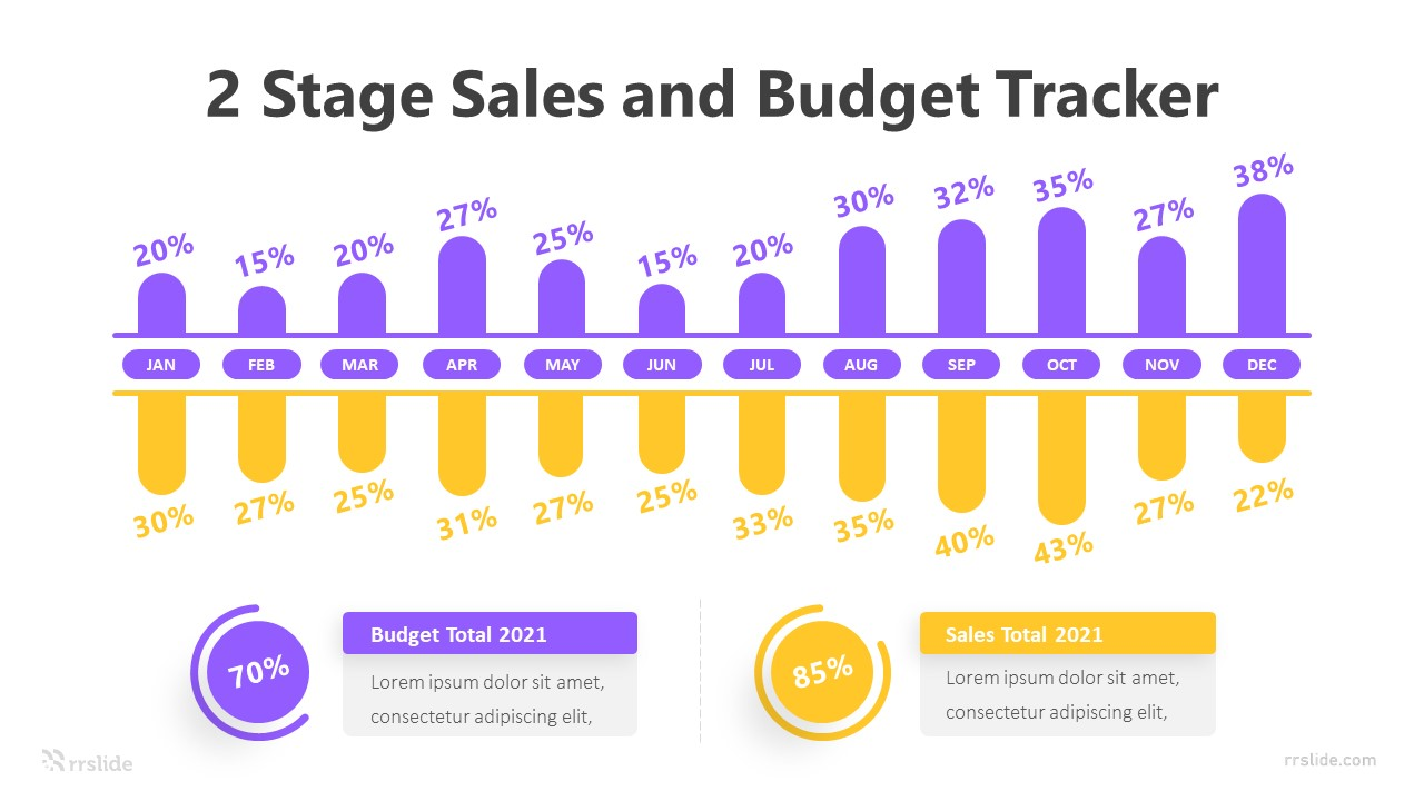 2 Stage Sales And Budget Tracker Infographic Template
