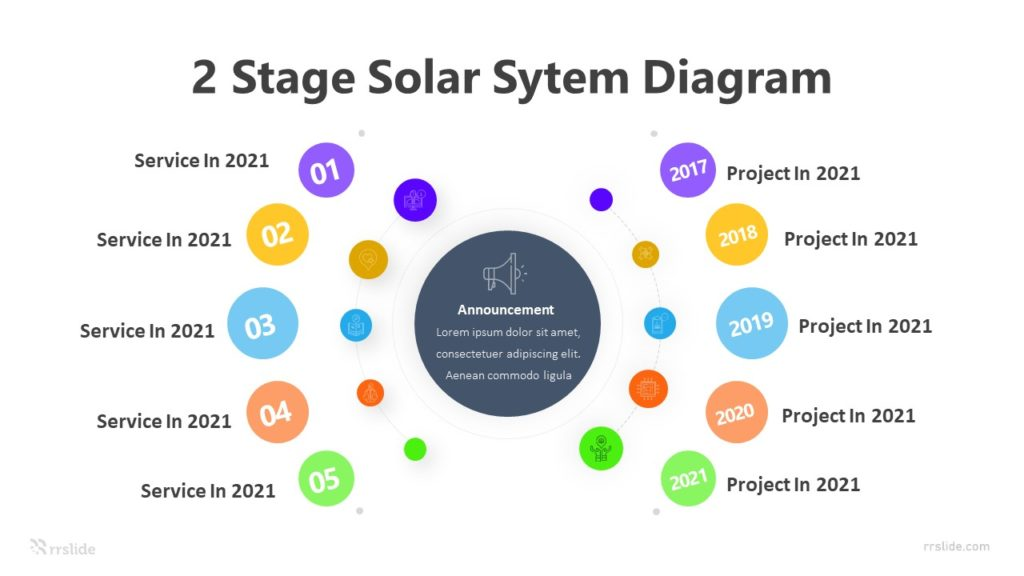 2 Stage Solar Sytem Diagram Infographic Template