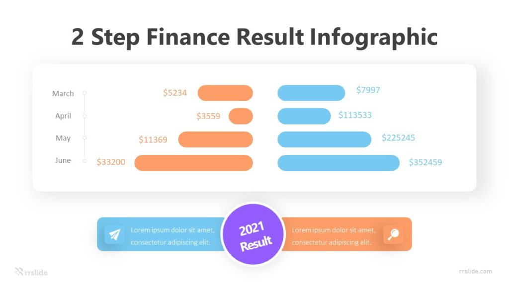 2 Step Finance Result Infographic Template