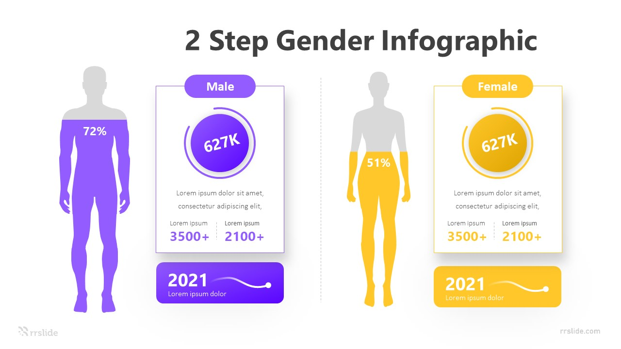 2 Step Gender Infographic Template