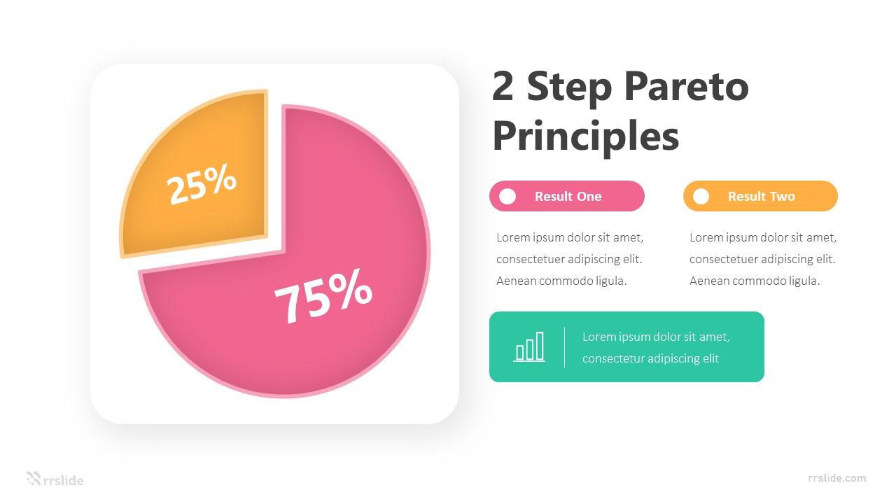 2 Step Pareto Principles Infographic Template