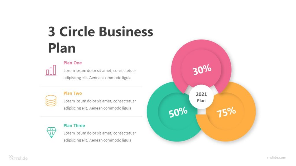 3 Circle Business Plan Infographic Template