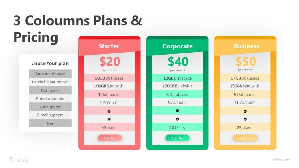 3 Coloumns Plans and Pricing Infographic Template