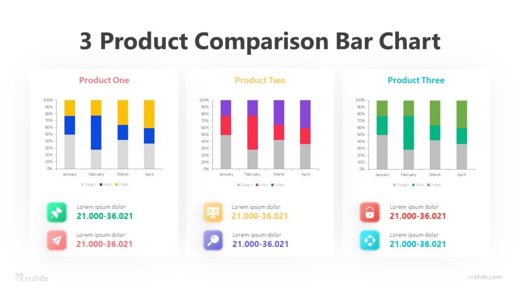 3 Product Comparison Bar Chart Infographic Template