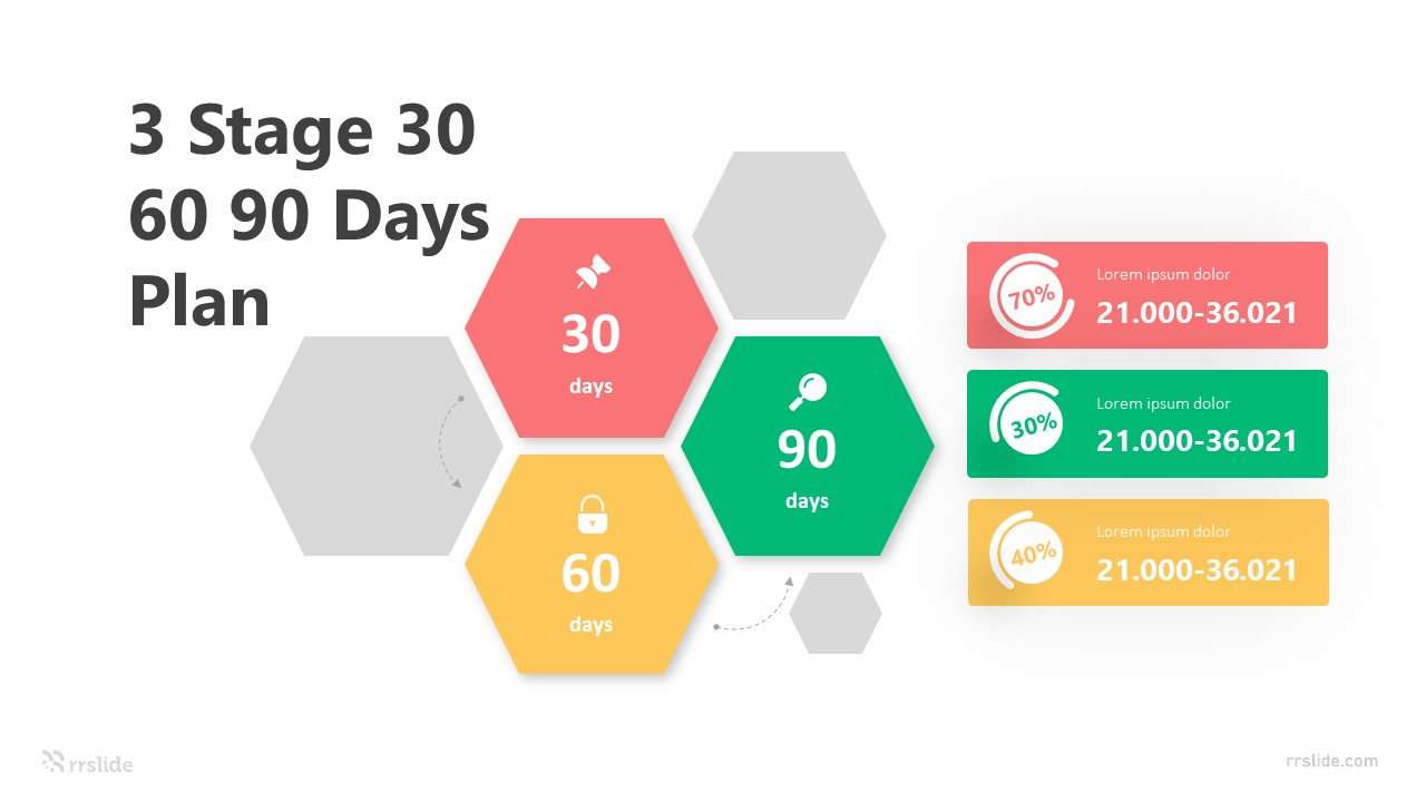 3 Stage 30 60 90 Days Plan Infographic Template
