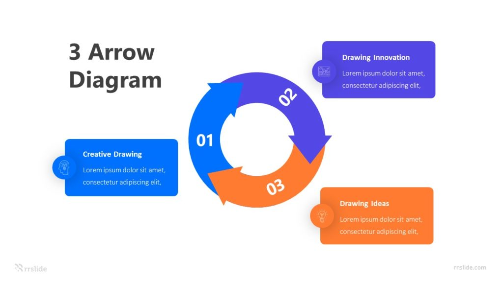 3 Stage Circular Diagram Infographic Template