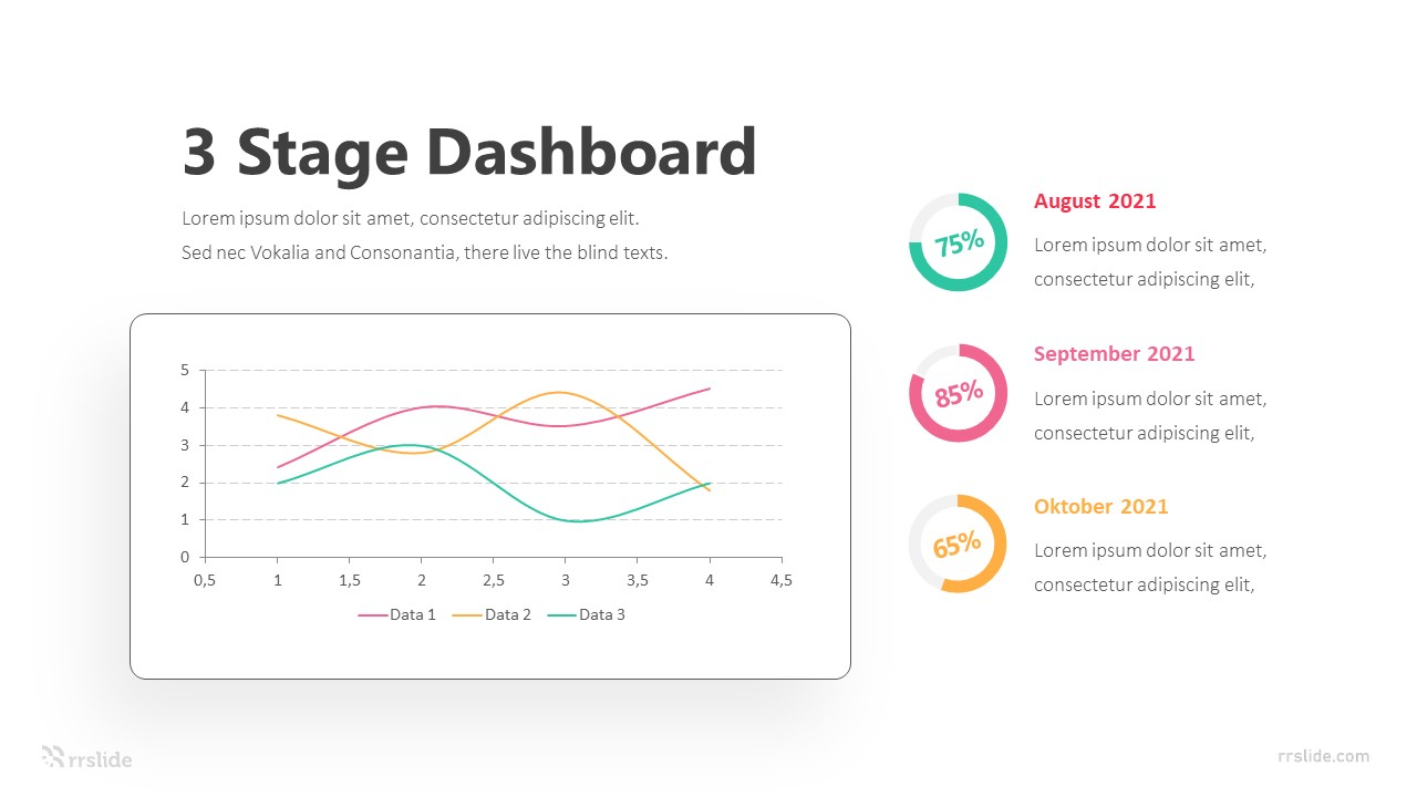 3 Stage Dashboard Infographic Template