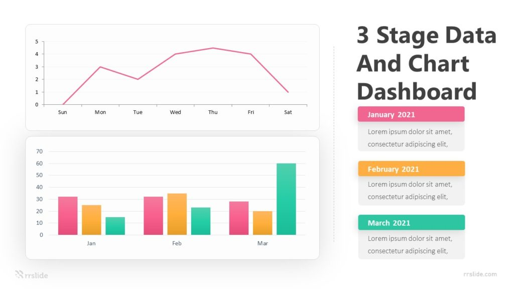 3 Stage Data And Chart Dashboard Infographic Template